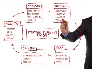Strategic Plannng