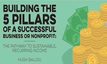 5 Pillars for Success